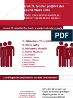Pwc Infographie Ceo Leaders