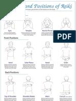 Reiki hand Positions Good!!!