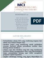 MCI Communications Corp_Sindikat 2.pptx