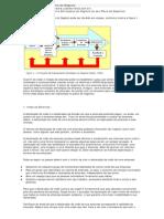 Planejamento Estrategico do Negocio (INTRODUÇÃO A ADM)