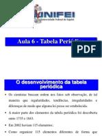 Aula 6 Tabela Periodica