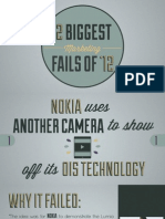 12 biggest marketing fails of 2012