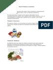 Tipos de Vitaminas y Sus Funciones