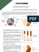 Analyse Crise Et RSE Sondage CARE Et Be-Linked Nov 2009