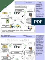 Storyboard Pedagogia