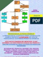 Ceramicas.Leccion4.Preparacion.MateriasPrimas.Presentacion.2011.2012.pdf