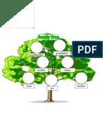 Family Tree Classroom Posters