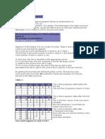 Deance Progression (Multi-Martingale)