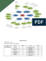 Dimensión o práctica social.docx