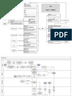 Planning Processes