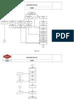 Diagrama de Flux Leber Fabrica Noua
