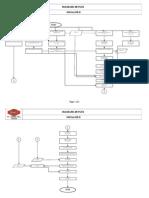 Diagrame Flux Specialitati Fabrica Noua1