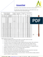 Ground Rod.pdf