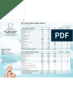 2011 Cosmetic Procedures Trends Statistics
