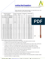 Grounding Rod Suppliers.pdf.