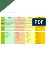 Education Modules PDF Version