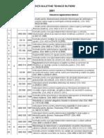 Buletin Tehnic Rutier 2001-2007.docx
