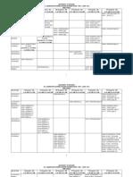 BA Semester Scheme