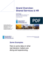 HR Shared Services 2006-RichardMills