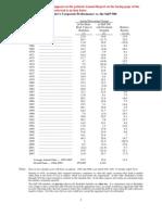 Warren Buffett 2003 BRK Annual Letter to Shareholders