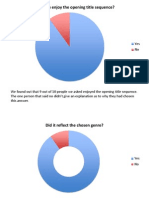 Feedback Questionaire Powerpoint