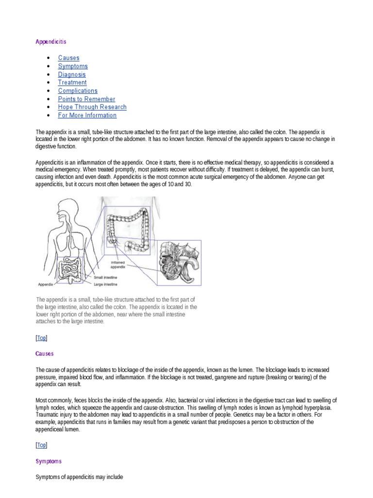 Appendicitis Clinical Medicine Medicine
