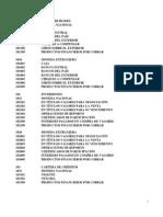 Catálogo de Cuentas bancaria