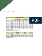 Tabela - Telas Para Concreto