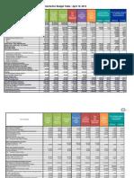 Budget Table - 4 16 2013- Public_0