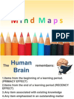 Train the Trainer - Mind Maps