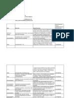 Listado de Derechos Litigiosos Abril 22 Del 2013