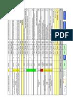 tabela de simulação de contabilidade