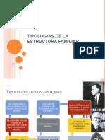 TIPOLOGIAS DE LA ESTRUCTURA FAMILIAR.pptx