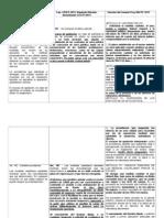 Comparativo Cautelares CABA - Proy Ritondo - PEN
