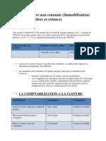 Actifs financiers non courants Immobilisations financières  titres et créances par www.lecomptable.net