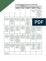 Calendario de Afirmaciones Diarias de Louise Hay