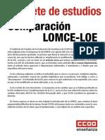 COMPARACIÓN LOMCE Y LOE