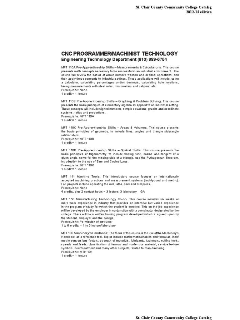 cnc   Trigonometric Functions (53 views)