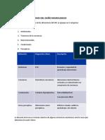 MANIFESTACIONES DEL DAÑO NEUROLÒGICO.docx