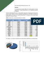 Caracterizacion de Residuos Solidos y Ppc