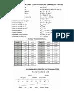 fisica-ufmg-2001-etapa-2