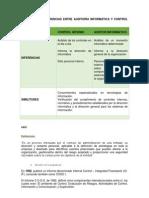 SIMILITUDES Y DIFERENCIAS ENTRE AUDITORÍA INFORMÁTICA Y CONTROL INTERNO.docx