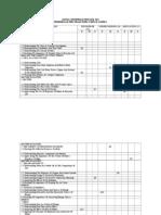 JADUAL SPESIFIKASI ITEM P2 2012.doc
