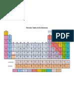 PeriodicTableallcolor (1).pdf