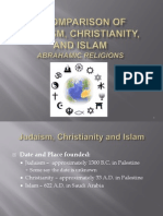 comparisonjudaischristianityislam