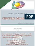 CIRCULO DE DEMMING.ppt