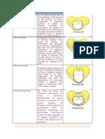 Pelvis Caracter i Sticas