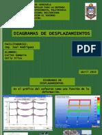 Diagramas de Desplazamientos