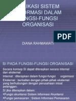 Aplikasi STI Pada Fungsi Organisasi