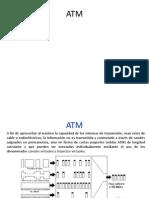 ATM Basics